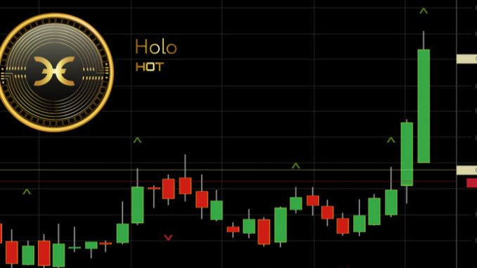 Holo (HOT) Price Gains 7.9% And Could See Fresh Gains