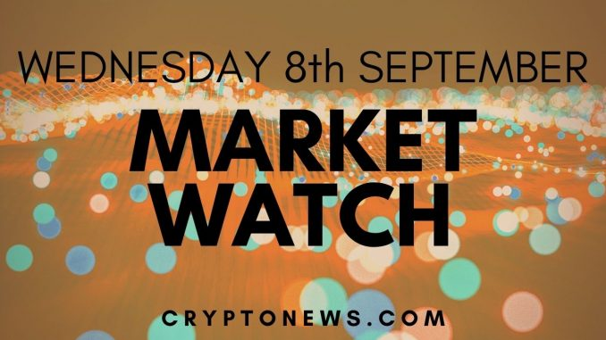 Bitcoin, Ethereum and Altcoins Remain At Risk