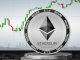 Ethereum price eyes May highs above $3,400